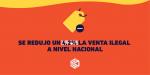 Informe CAC: En el segundo trimestre la venta ilegal callejera a nivel nacional bajó 4,2%